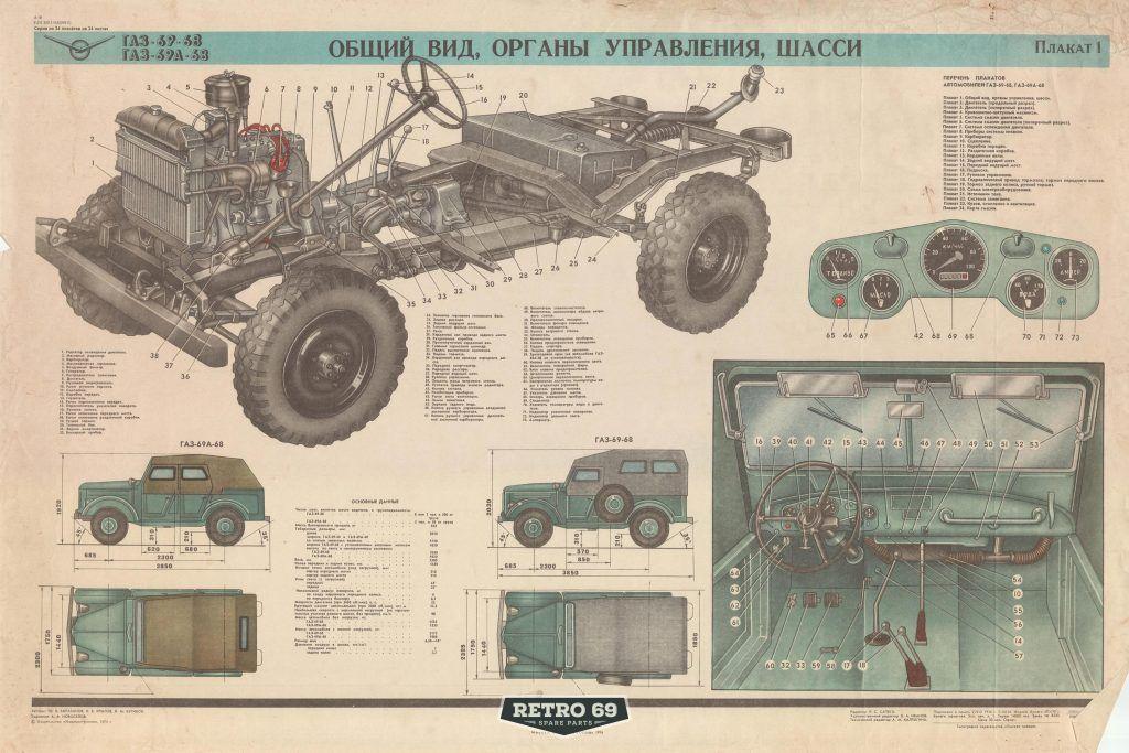 Okładka Tablice poglądowe GAZ 69