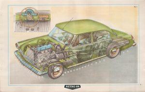 Instrukcja obsługi GAZ M21