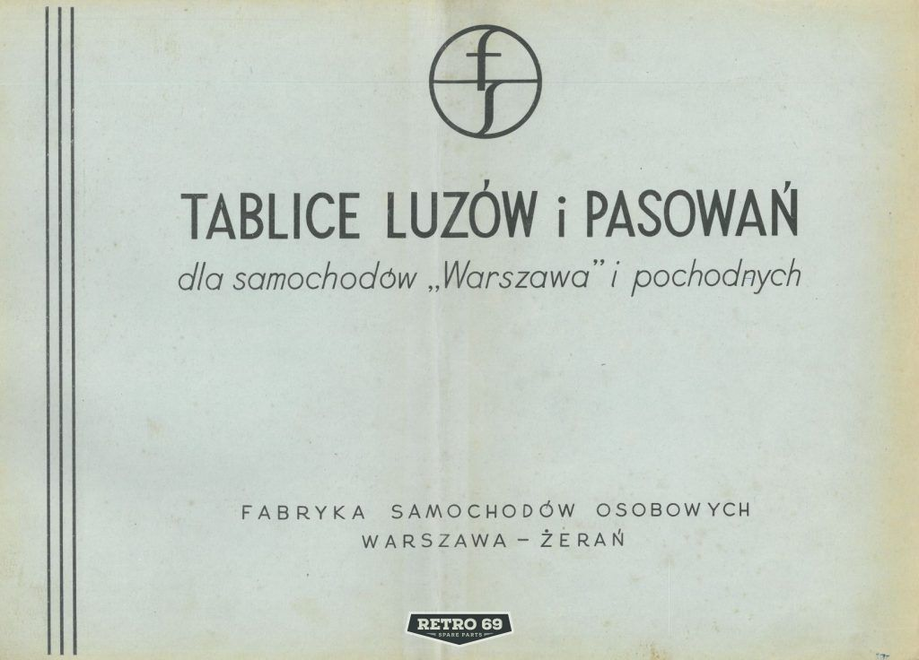 Okładka Tablice luzów i pasowań dla samochodów FSO Warszawa i pochodnych