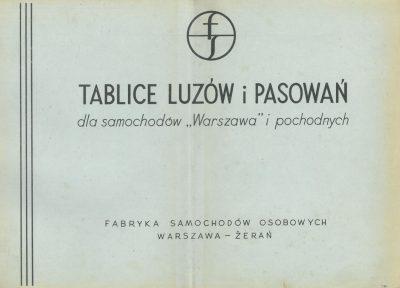 Tablice luzów i pasowań dla samochodów FSO Warszawa i pochodnych